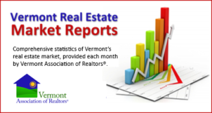 Requirement for the Right Market Report