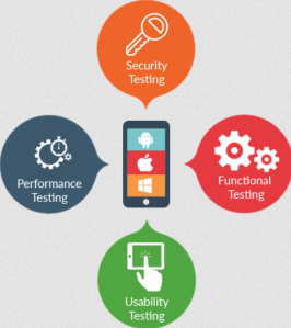 The history and app rapping of the mobile application management